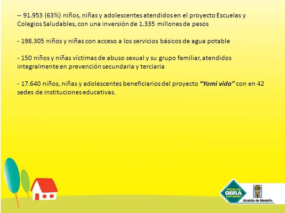 -- 91.953 (63%) niños, niñas y adolescentes atendidos en el proyecto Escuelas y Colegios Saludables, con una inversión de 1.335 millones de pesos - 19