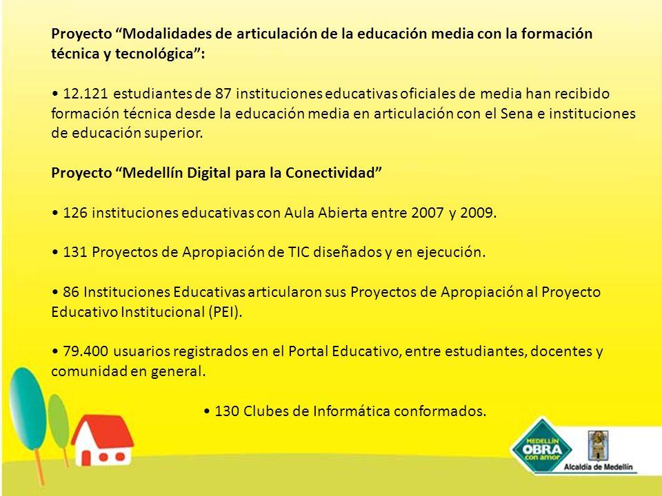Proyecto Modalidades de articulación de la educación media con la formación técnica y tecnológica: 12.121 estudiantes de 87 instituciones educativas o