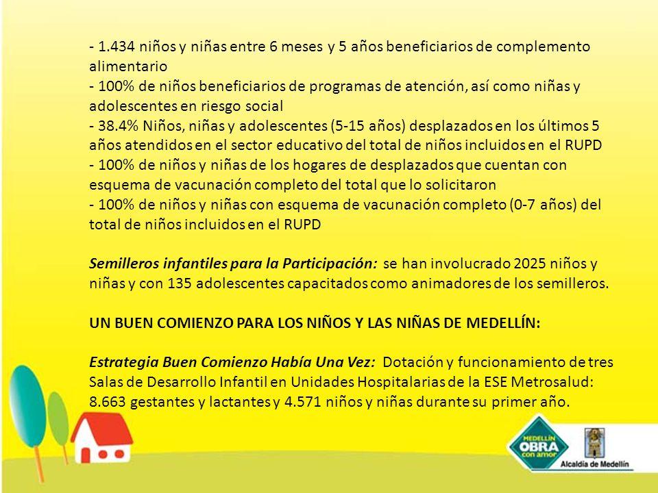- 1.434 niños y niñas entre 6 meses y 5 años beneficiarios de complemento alimentario - 100% de niños beneficiarios de programas de atención, así como