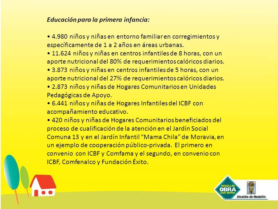 LA EDUCACIÓN, UN DERECHO: Nadie por Fuera Con el proyecto Educación para la primera infancia se alcanzaron los siguientes logros: Atención integral a 30.211 niños y niñas de 1 a 4 años de edad.