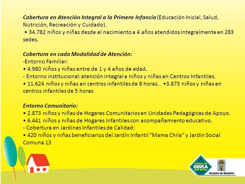 Cobertura en Atención Integral a la Primera Infancia (Educación Inicial, Salud, Nutrición, Recreación y Cuidado). 34.782 niños y niñas desde el nacimi