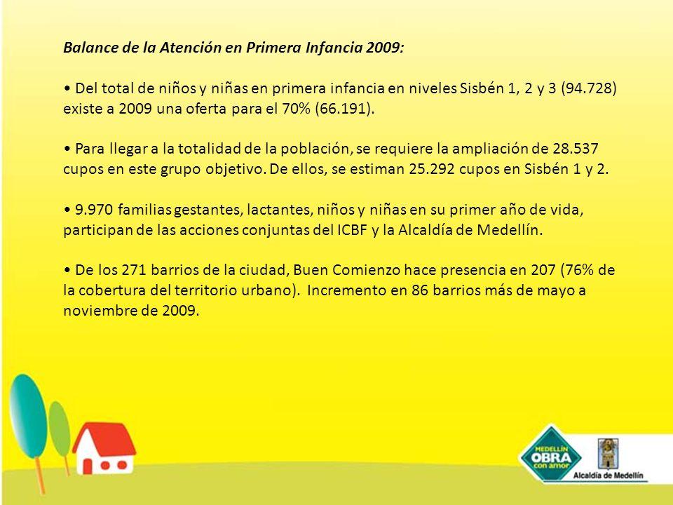 De las 58 veredas de la ciudad, Buen Comienzo hace presencia en 47 (81% de la cobertura del territorio rural.