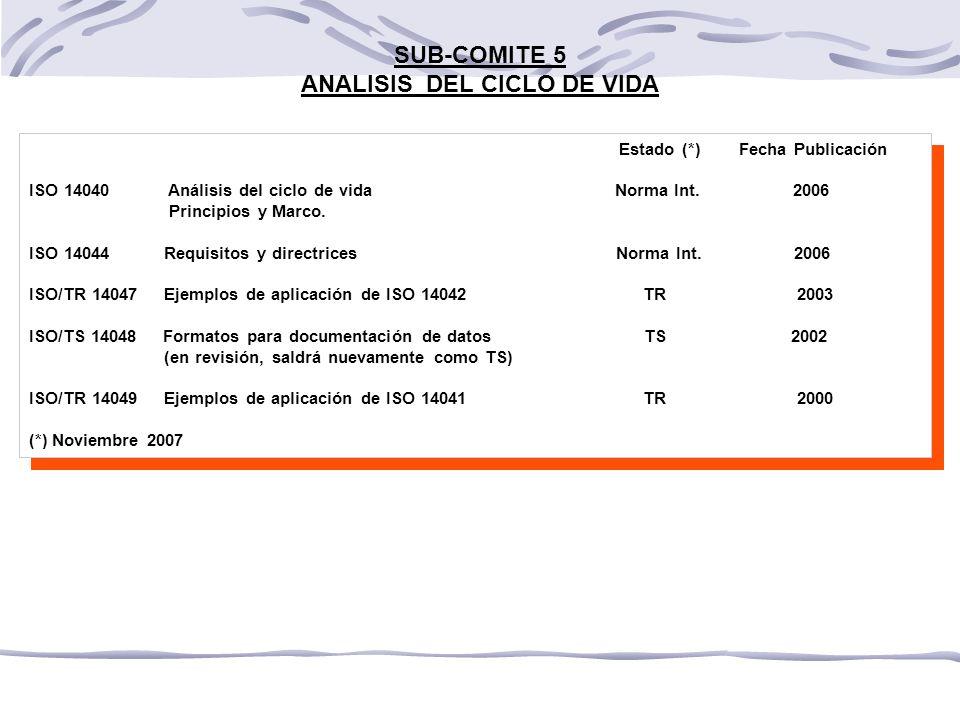 SUB-COMITE 5 ANALISIS DEL CICLO DE VIDA Estado (*) Fecha Publicación ISO 14040 Análisis del ciclo de vida Norma Int.