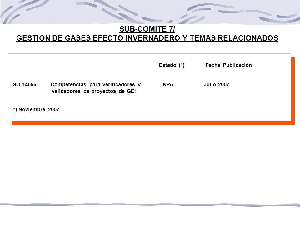SUB-COMITE 7/ GESTION DE GASES EFECTO INVERNADERO Y TEMAS RELACIONADOS Estado (*) Fecha Publicación ISO 14066 Competencias para verificadores y NPA Julio 2007 validadores de proyectos de GEI (*) Noviembre 2007 Estado (*) Fecha Publicación ISO 14066 Competencias para verificadores y NPA Julio 2007 validadores de proyectos de GEI (*) Noviembre 2007