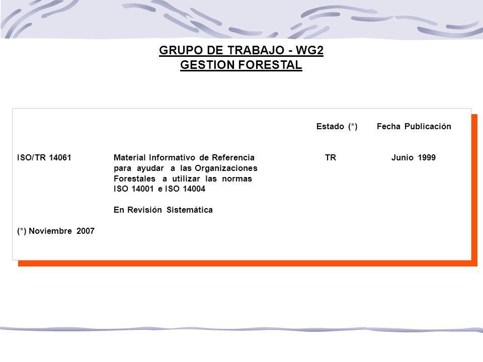 GRUPO DE TRABAJO - WG2 GESTION FORESTAL Estado (*) Fecha Publicación ISO/TR 14061 Material Informativo de Referencia TR Junio 1999 para ayudar a las Organizaciones Forestales a utilizar las normas ISO 14001 e ISO 14004 En Revisión Sistemática (*) Noviembre 2007 Estado (*) Fecha Publicación ISO/TR 14061 Material Informativo de Referencia TR Junio 1999 para ayudar a las Organizaciones Forestales a utilizar las normas ISO 14001 e ISO 14004 En Revisión Sistemática (*) Noviembre 2007