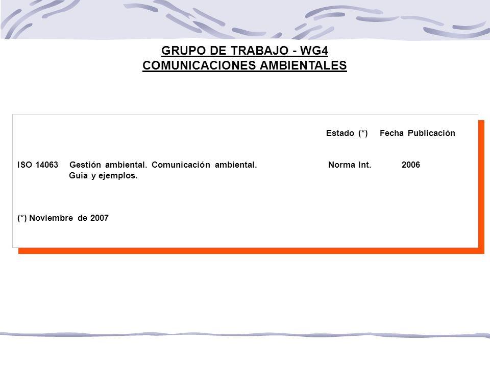 GRUPO DE TRABAJO - WG4 COMUNICACIONES AMBIENTALES Estado (*) Fecha Publicación ISO 14063 Gestión ambiental.