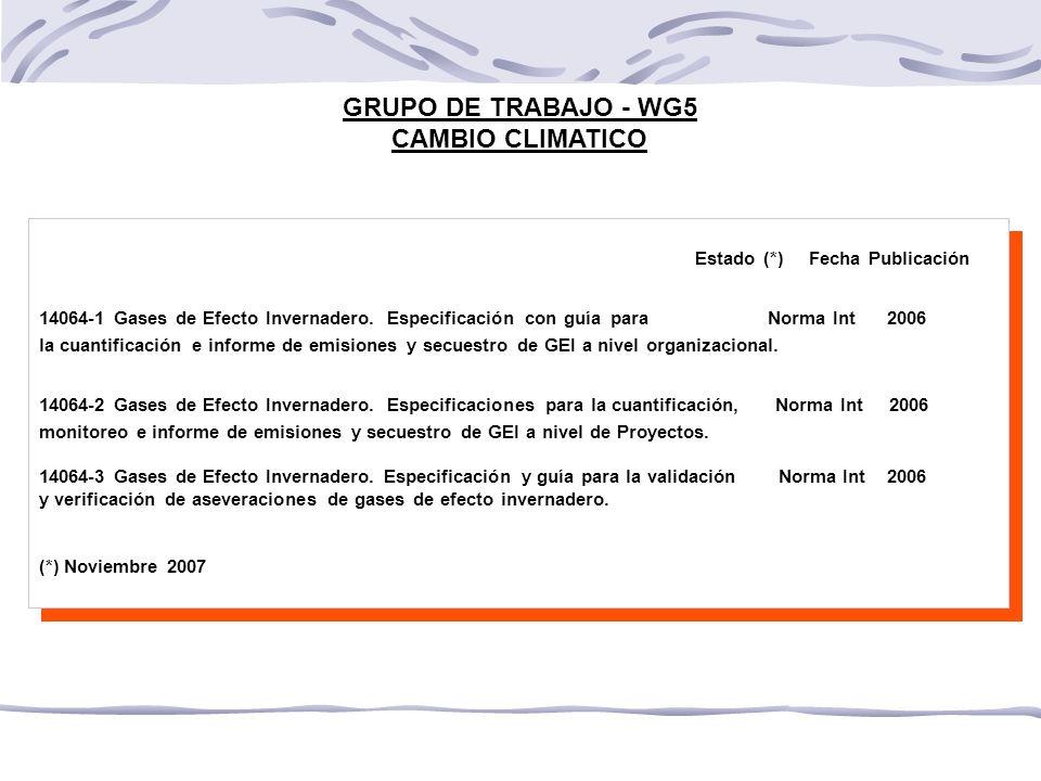 GRUPO DE TRABAJO - WG5 CAMBIO CLIMATICO Estado (*) Fecha Publicación 14064-1 Gases de Efecto Invernadero.