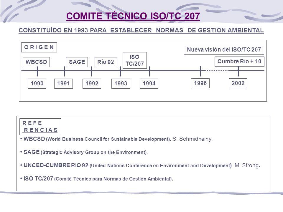 COMITE TÉCNICO ISO/TC 207 CONSTITUÍDO EN 1993 PARA ESTABLECER NORMAS DE GESTION AMBIENTAL WBCSDSAGERío 92 ISO TC/207 19901991199219931994 O R I G E N WBCSD (World Business Council for Sustainable Development).