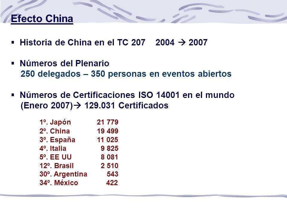Efecto China Historia de China en el TC 207 2004 2007 Números del Plenario 250 delegados – 350 personas en eventos abiertos Números de Certificaciones ISO 14001 en el mundo (Enero 2007) 129.031 Certificados 1º.