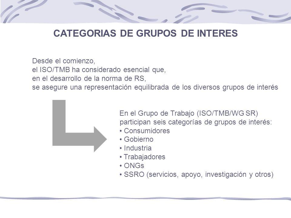 CATEGORIAS DE GRUPOS DE INTERES Desde el comienzo, el ISO/TMB ha considerado esencial que, en el desarrollo de la norma de RS, se asegure una representación equilibrada de los diversos grupos de interés En el Grupo de Trabajo (ISO/TMB/WG SR) participan seis categorías de grupos de interés: Consumidores Gobierno Industria Trabajadores ONGs SSRO (servicios, apoyo, investigación y otros)