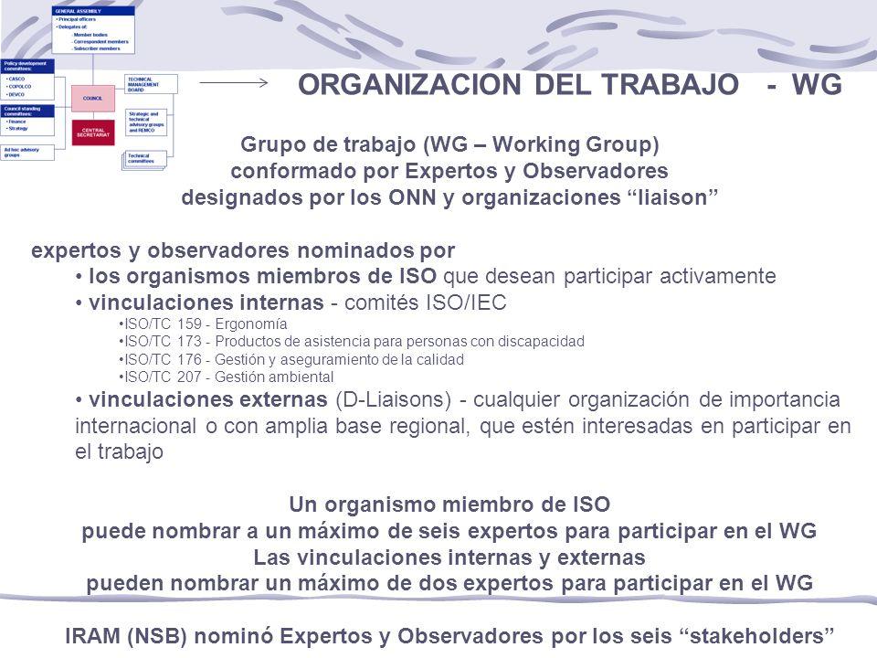 Grupo de trabajo (WG – Working Group) conformado por Expertos y Observadores designados por los ONN y organizaciones liaison expertos y observadores nominados por los organismos miembros de ISO que desean participar activamente vinculaciones internas - comités ISO/IEC ISO/TC 159 - Ergonomía ISO/TC 173 - Productos de asistencia para personas con discapacidad ISO/TC 176 - Gestión y aseguramiento de la calidad ISO/TC 207 - Gestión ambiental vinculaciones externas (D-Liaisons) - cualquier organización de importancia internacional o con amplia base regional, que estén interesadas en participar en el trabajo Un organismo miembro de ISO puede nombrar a un máximo de seis expertos para participar en el WG Las vinculaciones internas y externas pueden nombrar un máximo de dos expertos para participar en el WG IRAM (NSB) nominó Expertos y Observadores por los seis stakeholders ORGANIZACION DEL TRABAJO - WG