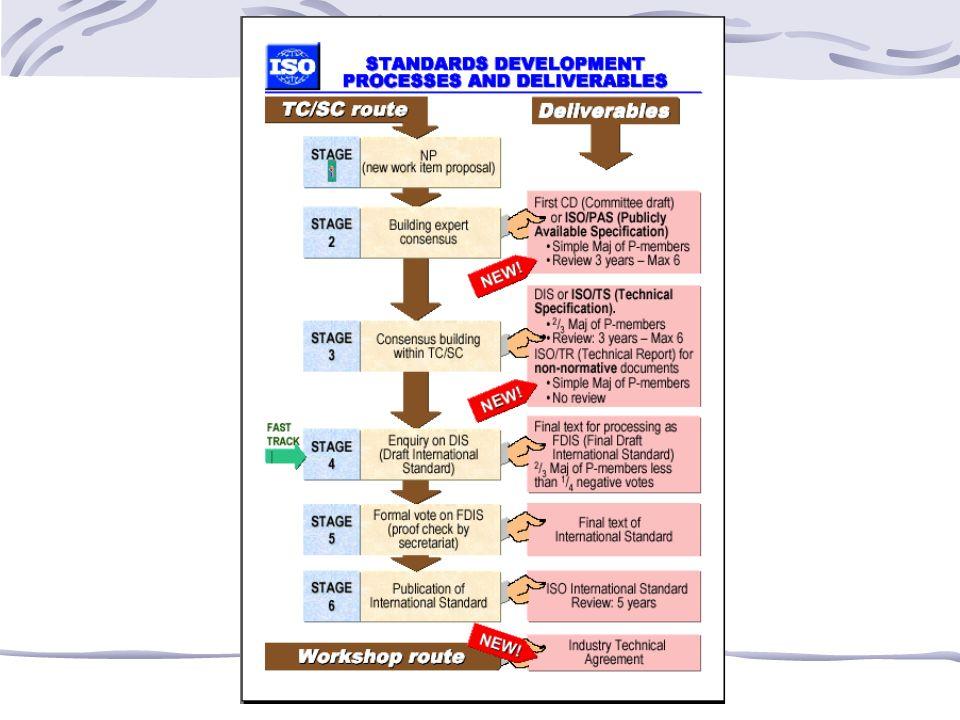 DATOS DEL GRUPO DE TRABAJO Noviembre 2007 Número de expertos nominados: 395 (355 en enero de 2007) Número de observadores nominados: 132 (77 en enero de 2007) Países representados: 78 (73 en enero de 2007) Organizaciones de vinculación participantes: 37 (+2) (34 en enero de 2007) Participantes registrados en el 5° Plenario (noviembre 2007) 405 (incluidos observadores)