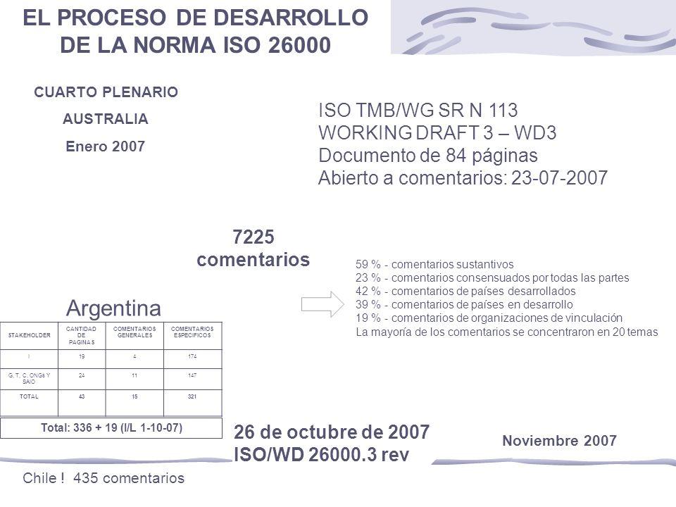 CUARTO PLENARIO AUSTRALIA Enero 2007 ISO TMB/WG SR N 113 WORKING DRAFT 3 – WD3 Documento de 84 páginas Abierto a comentarios: 23-07-2007 Argentina Chile .