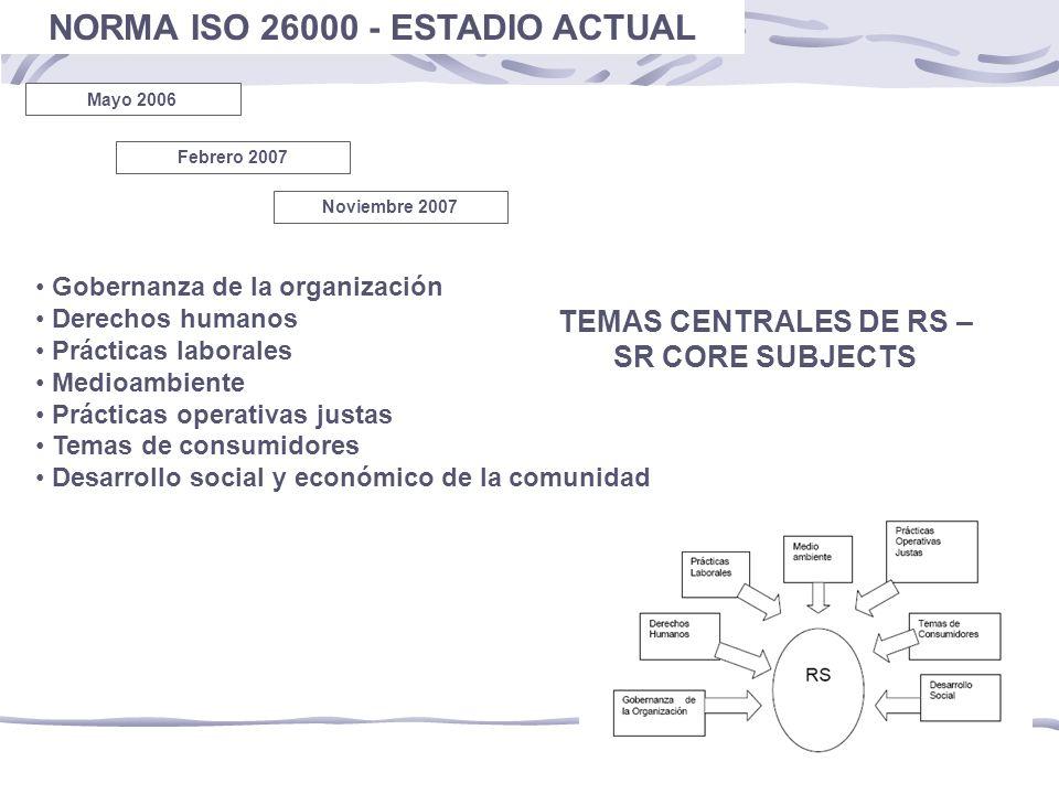 Gobernanza de la organización Derechos humanos Prácticas laborales Medioambiente Prácticas operativas justas Temas de consumidores Desarrollo social y económico de la comunidad TEMAS CENTRALES DE RS – SR CORE SUBJECTS Mayo 2006 Febrero 2007 NORMA ISO 26000 - ESTADIO ACTUAL Noviembre 2007