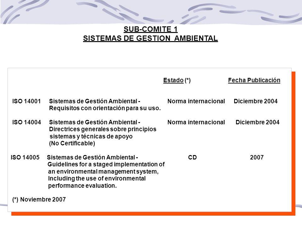 SUB-COMITE 1 SISTEMAS DE GESTION AMBIENTAL Estado (*) Fecha Publicación ISO 14001 Sistemas de Gestión Ambiental - Norma internacional Diciembre 2004 Requisitos con orientación para su uso.