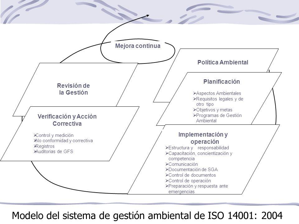 COORDINACION Gob Trab Ind Cons ONGs SAIO ISO 26000 - METODO ACTUAL PARA VOTACION COMITES ESPEJO CASO ARGENTINO ISO/TMB/WG SR - METODO DE TRABAJO