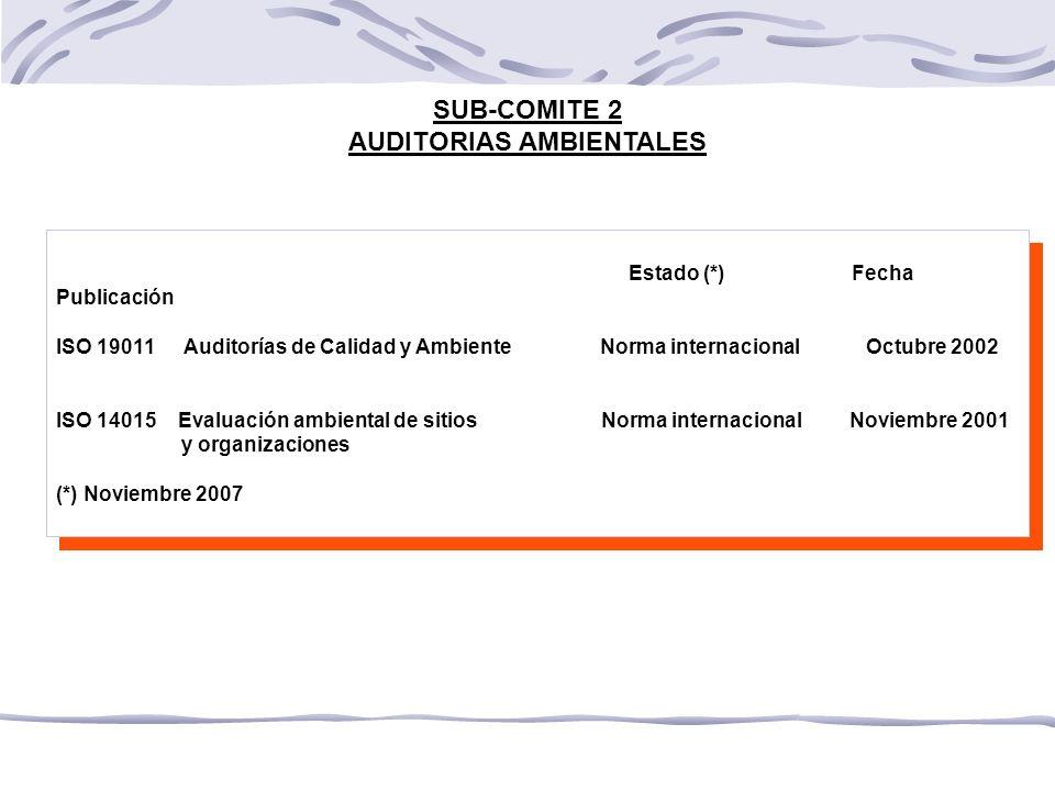 DEBILIDADES / AMENAZAS Se demora el proceso al no haber pasado el documento a etapa de CD.