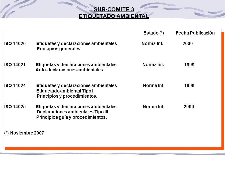 SUB-COMITE 3 ETIQUETADO AMBIENTAL Estado (*) Fecha Publicación ISO 14020 Etiquetas y declaraciones ambientales Norma Int.