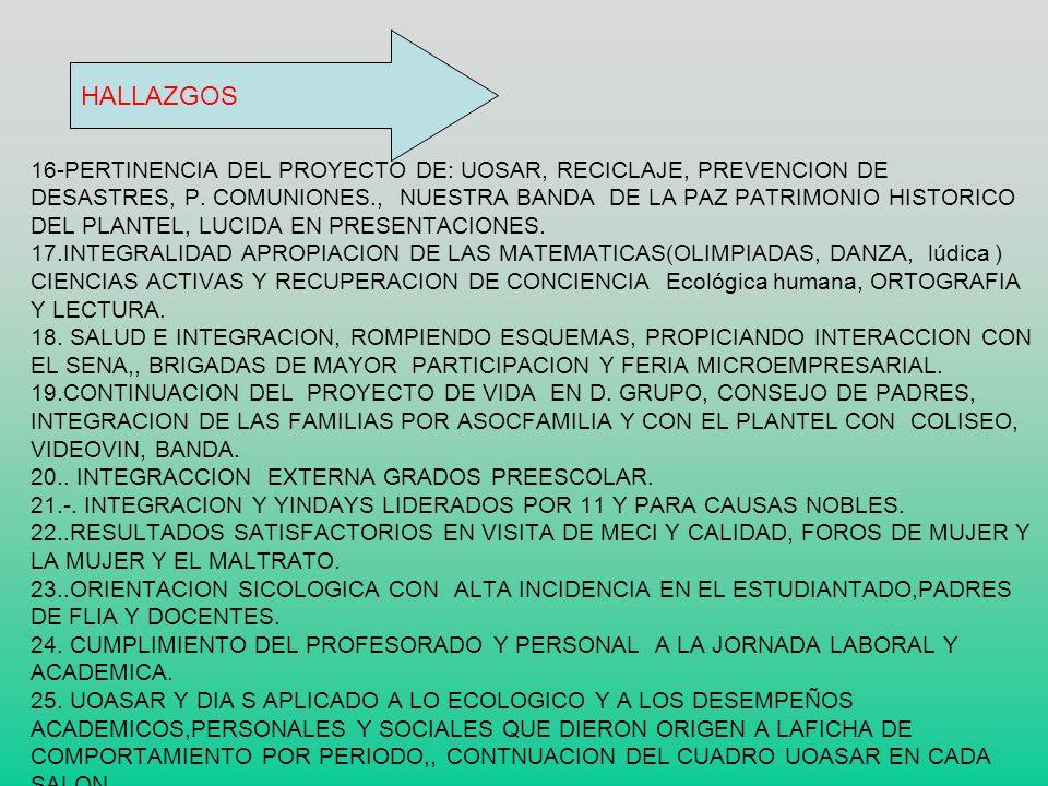 EVALUACIÓN DIAGNÓSTICA HALLAZGOS 11º Excelente orientación en la conceptualización de calidad, que devino en reconocimiento POR PARTE DE LIDERS SIGLO