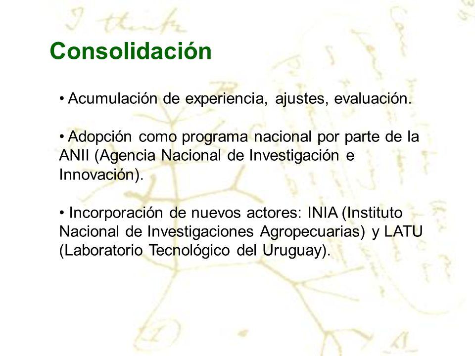 Consolidación Acumulación de experiencia, ajustes, evaluación. Adopción como programa nacional por parte de la ANII (Agencia Nacional de Investigación