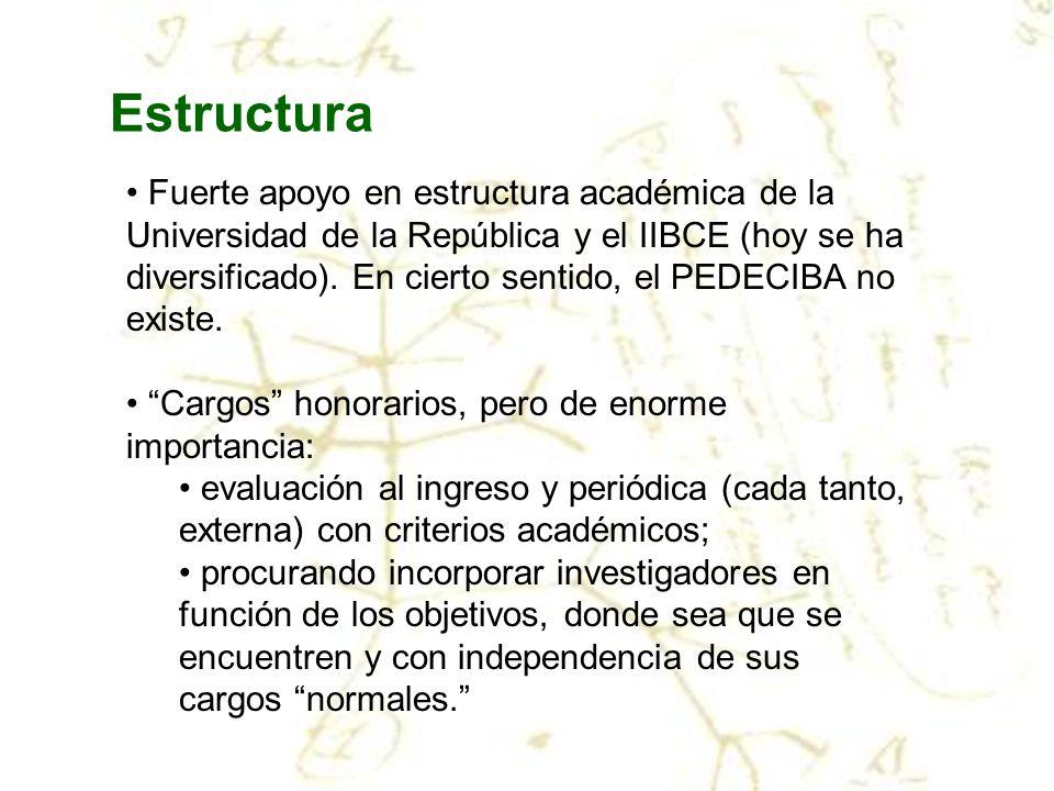 Estructura Fuerte apoyo en estructura académica de la Universidad de la República y el IIBCE (hoy se ha diversificado). En cierto sentido, el PEDECIBA