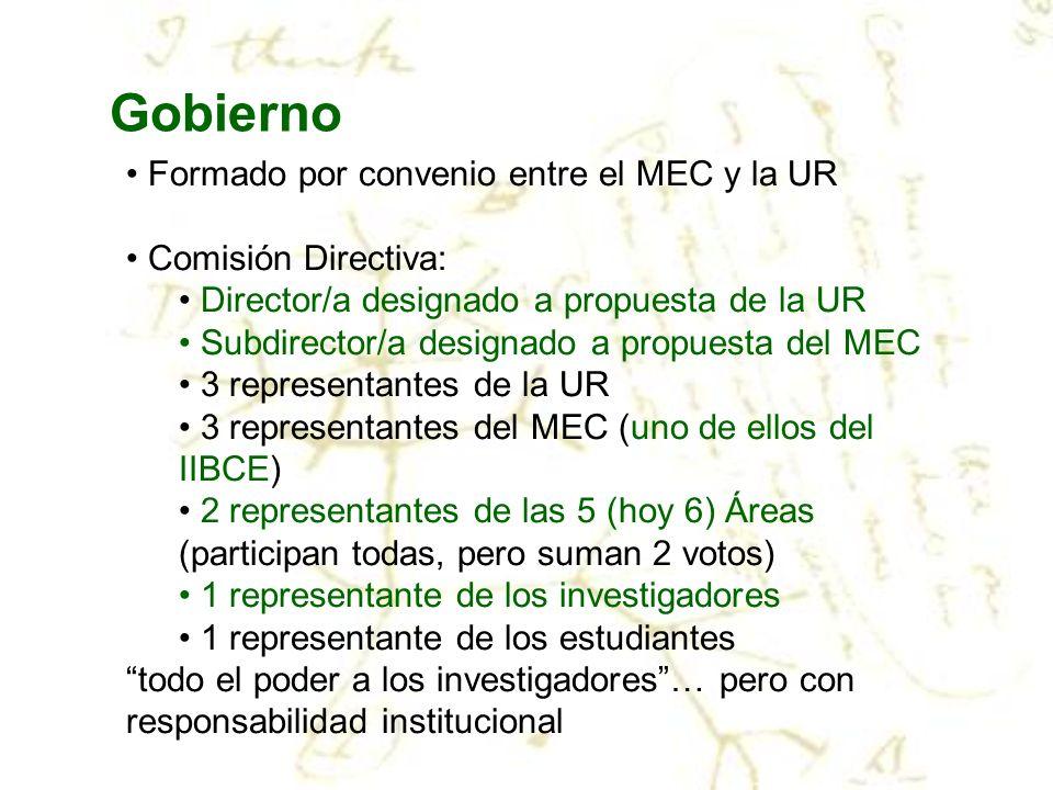 Gobierno Formado por convenio entre el MEC y la UR Comisión Directiva: Director/a designado a propuesta de la UR Subdirector/a designado a propuesta d