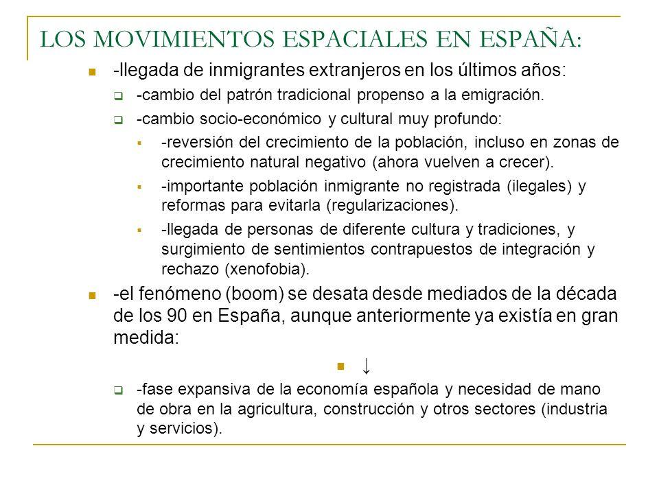 LOS MOVIMIENTOS ESPACIALES EN ESPAÑA: -llegada de inmigrantes extranjeros en los últimos años: -cambio del patrón tradicional propenso a la emigración