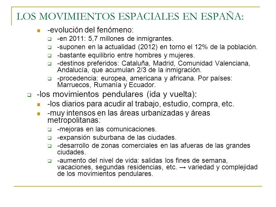 LOS MOVIMIENTOS ESPACIALES EN ESPAÑA: -evolución del fenómeno: -en 2011: 5,7 millones de inmigrantes. -suponen en la actualidad (2012) en torno el 12%
