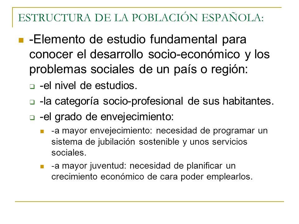 ESTRUCTURA DE LA POBLACIÓN ESPAÑOLA: -Elemento de estudio fundamental para conocer el desarrollo socio-económico y los problemas sociales de un país o