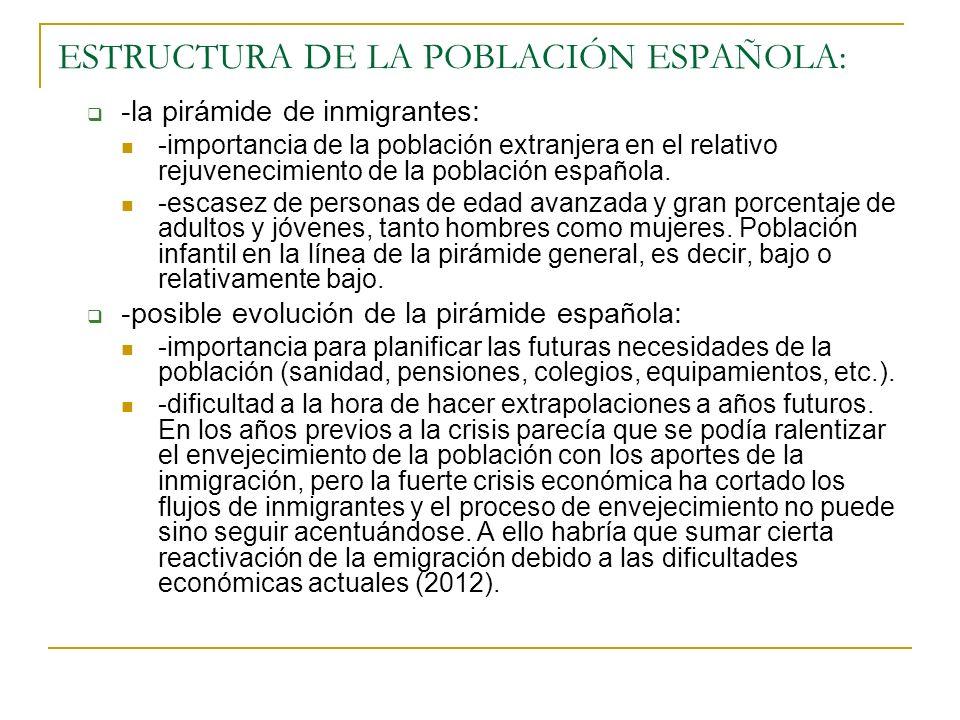 ESTRUCTURA DE LA POBLACIÓN ESPAÑOLA: -la pirámide de inmigrantes: -importancia de la población extranjera en el relativo rejuvenecimiento de la poblac