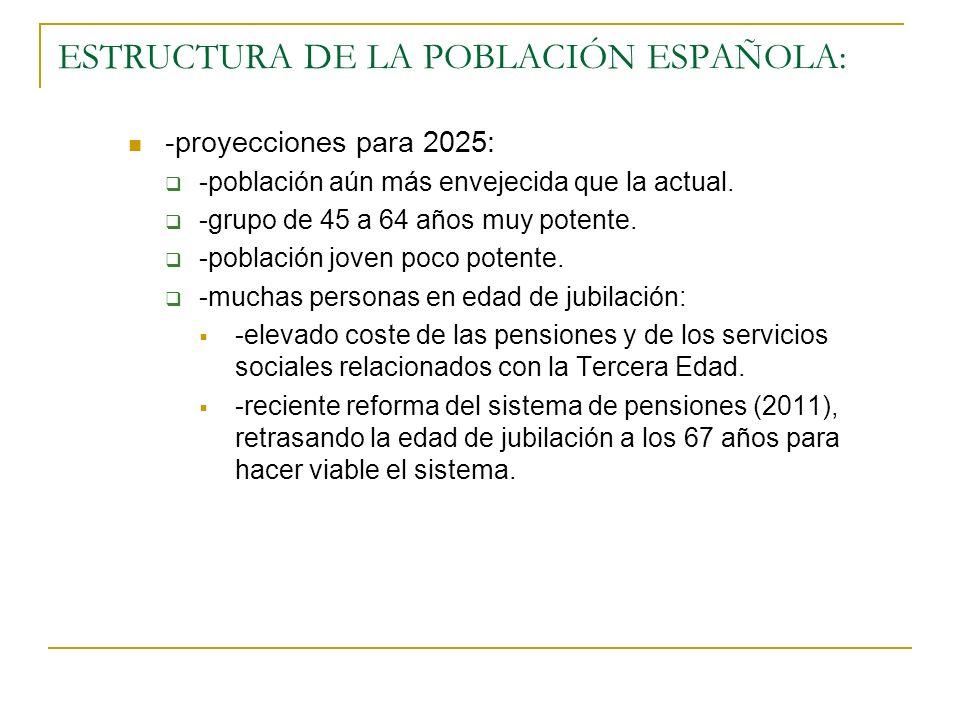 ESTRUCTURA DE LA POBLACIÓN ESPAÑOLA: -proyecciones para 2025: -población aún más envejecida que la actual. -grupo de 45 a 64 años muy potente. -poblac