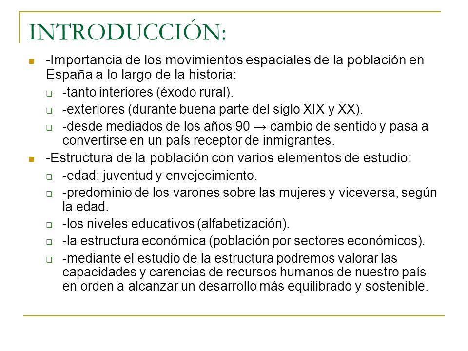 INTRODUCCIÓN: -Importancia de los movimientos espaciales de la población en España a lo largo de la historia: -tanto interiores (éxodo rural). -exteri