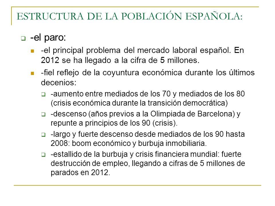 ESTRUCTURA DE LA POBLACIÓN ESPAÑOLA: -el paro: -el principal problema del mercado laboral español. En 2012 se ha llegado a la cifra de 5 millones. -fi