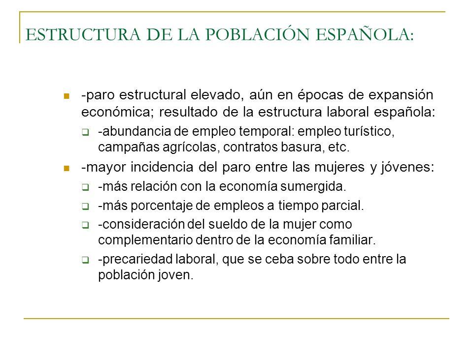 ESTRUCTURA DE LA POBLACIÓN ESPAÑOLA: -paro estructural elevado, aún en épocas de expansión económica; resultado de la estructura laboral española: -ab