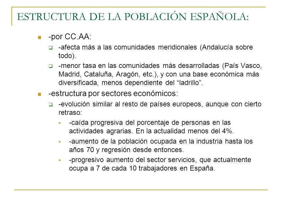 ESTRUCTURA DE LA POBLACIÓN ESPAÑOLA: -por CC.AA: -afecta más a las comunidades meridionales (Andalucía sobre todo). -menor tasa en las comunidades más