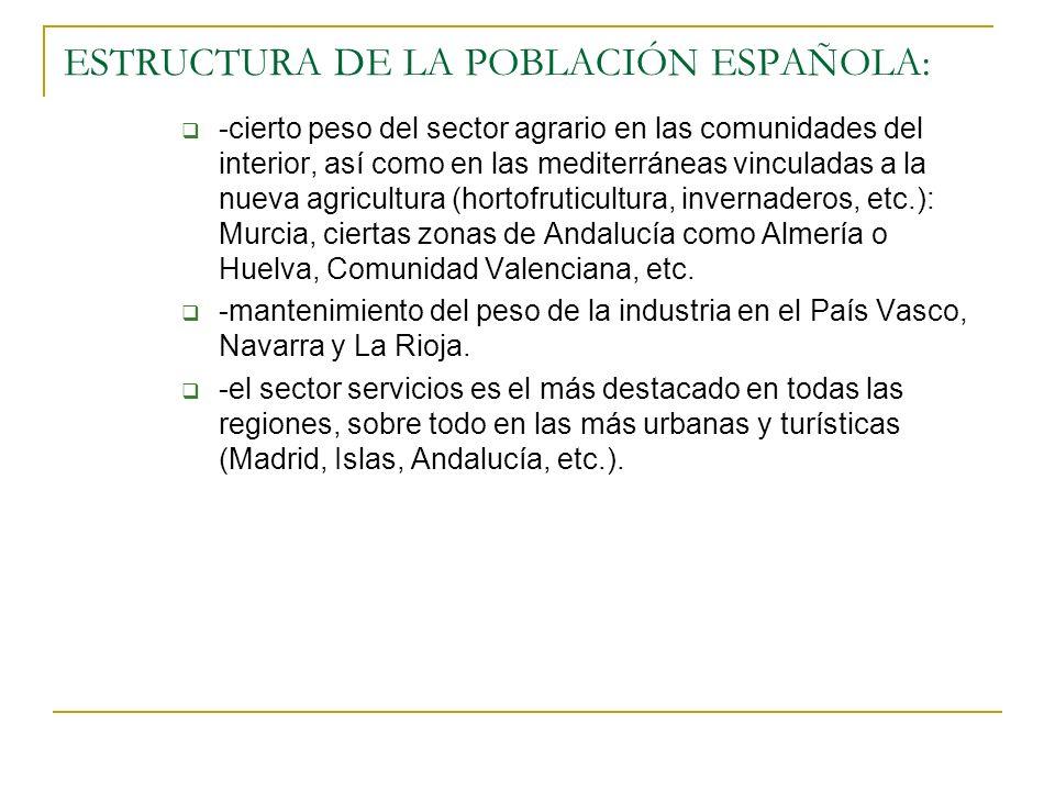 ESTRUCTURA DE LA POBLACIÓN ESPAÑOLA: -cierto peso del sector agrario en las comunidades del interior, así como en las mediterráneas vinculadas a la nu