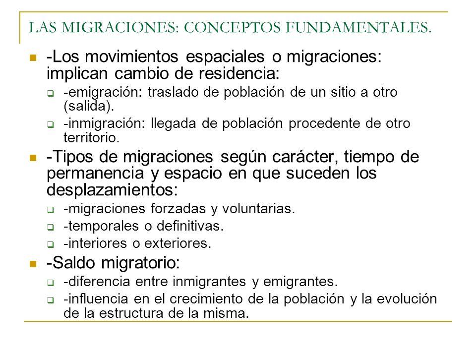 LAS MIGRACIONES: CONCEPTOS FUNDAMENTALES. -Los movimientos espaciales o migraciones: implican cambio de residencia: -emigración: traslado de población