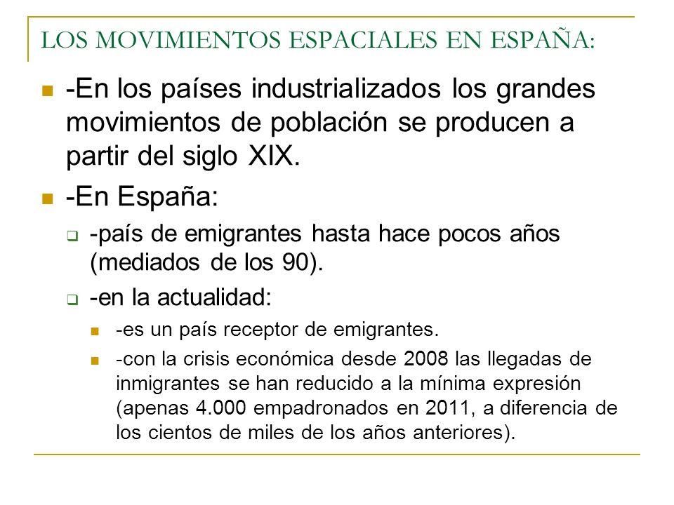 LOS MOVIMIENTOS ESPACIALES EN ESPAÑA: -En los países industrializados los grandes movimientos de población se producen a partir del siglo XIX. -En Esp