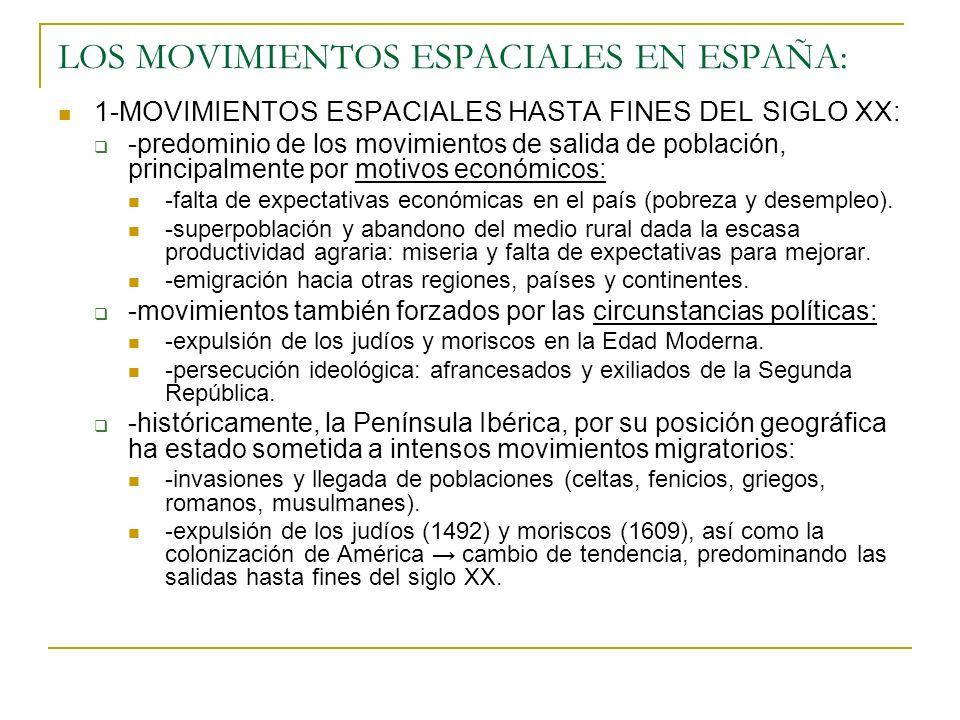 LOS MOVIMIENTOS ESPACIALES EN ESPAÑA: 1-MOVIMIENTOS ESPACIALES HASTA FINES DEL SIGLO XX: -predominio de los movimientos de salida de población, princi