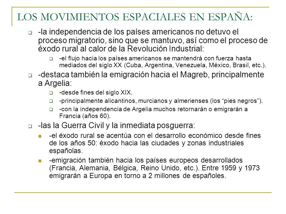 LOS MOVIMIENTOS ESPACIALES EN ESPAÑA: -la independencia de los países americanos no detuvo el proceso migratorio, sino que se mantuvo, así como el pro