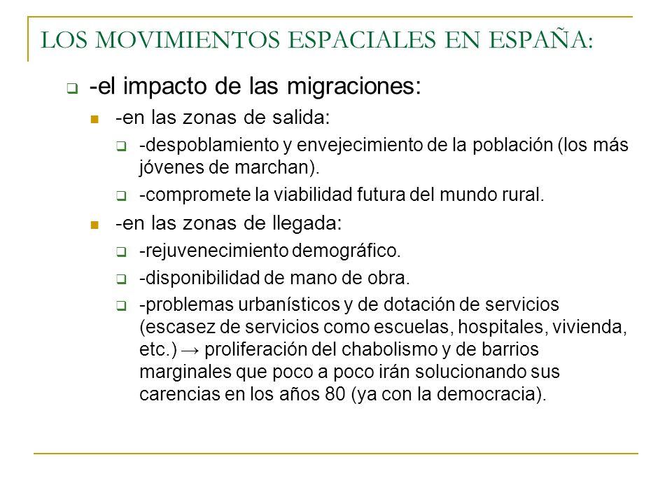 LOS MOVIMIENTOS ESPACIALES EN ESPAÑA: -el impacto de las migraciones: -en las zonas de salida: -despoblamiento y envejecimiento de la población (los m