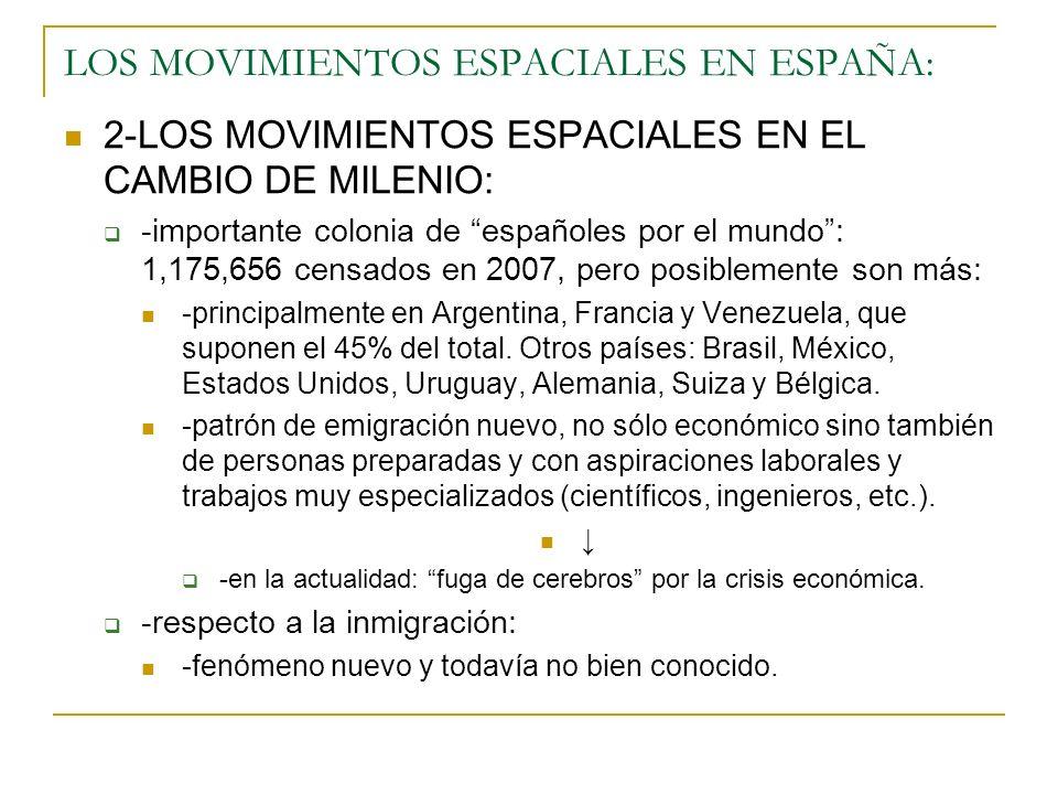 LOS MOVIMIENTOS ESPACIALES EN ESPAÑA: 2-LOS MOVIMIENTOS ESPACIALES EN EL CAMBIO DE MILENIO: -importante colonia de españoles por el mundo: 1,175,656 c