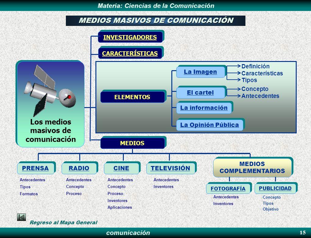 comunicación Materia: Ciencias de la Comunicación 15 MEDIOS MASIVOS DE COMUNICACIÓN Regreso al Mapa General Los medios masivos de comunicación Los med