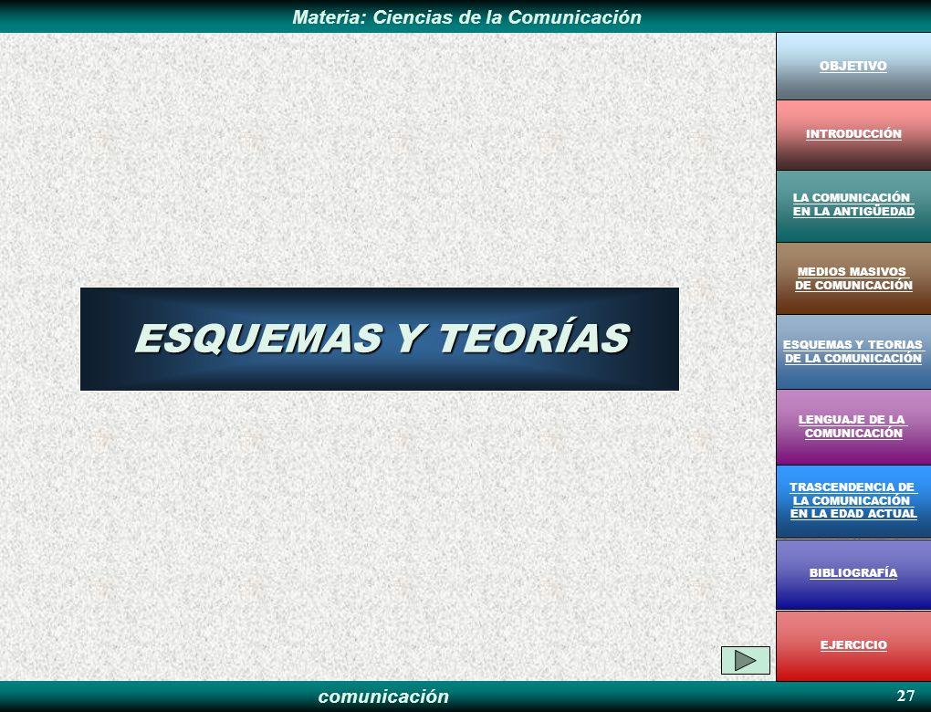 comunicación Materia: Ciencias de la Comunicación 27 ESQUEMAS Y TEORÍAS OBJETIVO MEDIOS MASIVOS DE COMUNICACIÓN LA COMUNICACIÓN EN LA ANTIGÜEDAD ESQUE