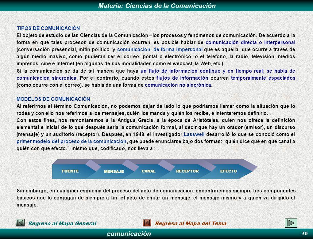 comunicación Materia: Ciencias de la Comunicación TIPOS DE COMUNICACIÓN El objeto de estudio de las Ciencias de la Comunicación –los procesos y fenóme