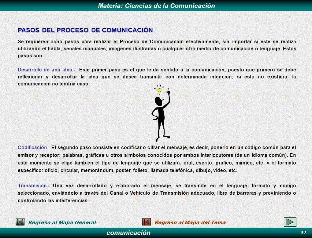 comunicación Materia: Ciencias de la Comunicación 32 PASOS DEL PROCESO DE COMUNICACIÓN Se requieren ocho pasos para realizar el Proceso de Comunicació