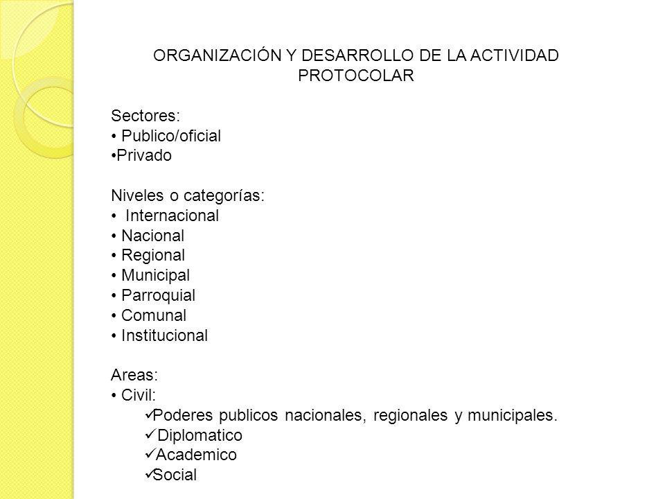 ORGANIZACIÓN Y DESARROLLO DE LA ACTIVIDAD PROTOCOLAR Sectores: Publico/oficial Privado Niveles o categorías: Internacional Nacional Regional Municipal