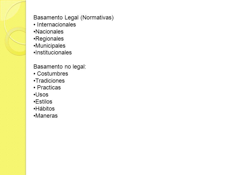 Basamento Legal (Normativas) Internacionales Nacionales Regionales Municipales Institucionales Basamento no legal: Costumbres Tradiciones Practicas Us