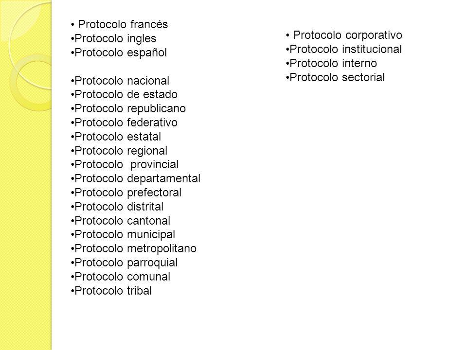 Protocolo francés Protocolo ingles Protocolo español Protocolo nacional Protocolo de estado Protocolo republicano Protocolo federativo Protocolo estat