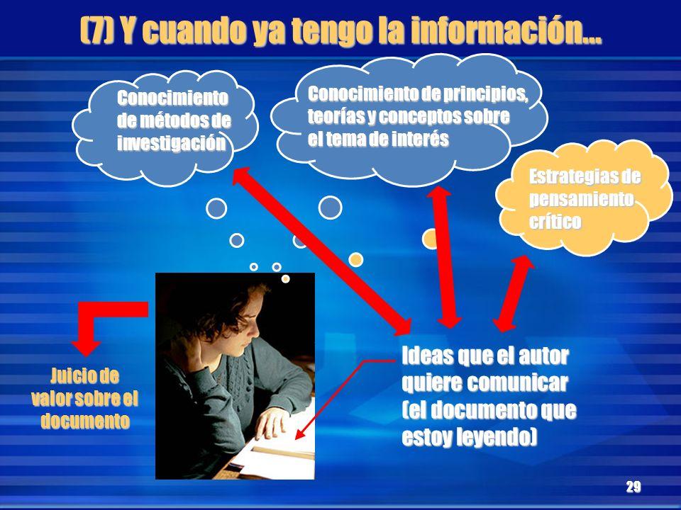 (7) Y cuando ya tengo la información... 29 Conocimiento de métodos de investigación Conocimiento de principios, teorías y conceptos sobre el tema de i
